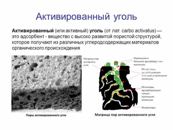 Как принимать активированный уголь при аллергии - ForeverHealth.ru