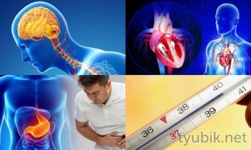 Негативное влияние лекарства на организм