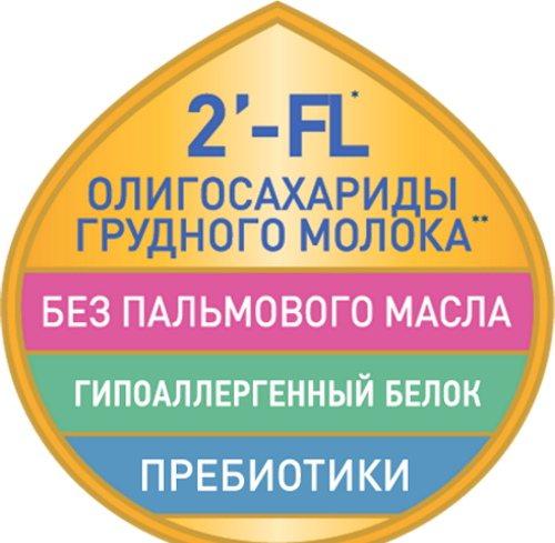 Симилак (Similac) Гипоаллергенный 1-2. Инструкция по применению, отзывы