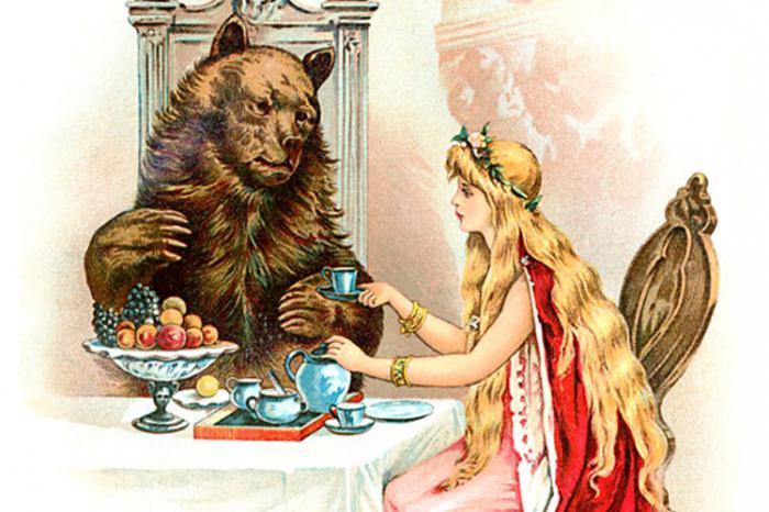 Сказки и их виды Сказки литературных писателей